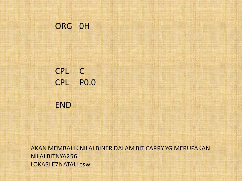 ORG0H CPLC CPLP0.0 END AKAN MEMBALIK NILAI BINER DALAM BIT CARRY YG MERUPAKAN NILAI BITNYA256 LOKASI E7h ATAU psw
