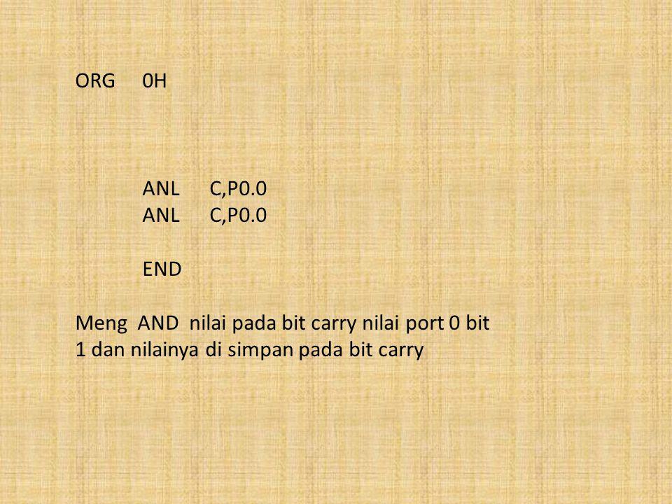 ORG0H ANLC,P0.0 END Meng AND nilai pada bit carry nilai port 0 bit 1 dan nilainya di simpan pada bit carry
