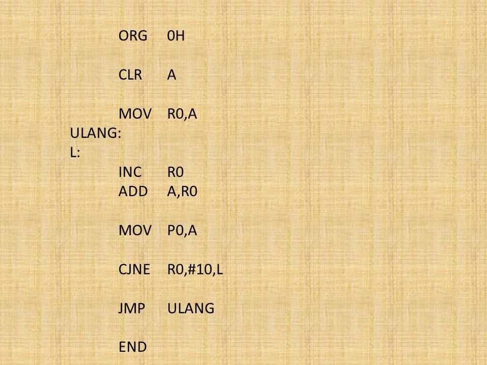 ORG0H CLRA MOVR0,A ULANG: L: INCR0 ADDA,R0 MOVP0,A CJNER0,#10,L JMPULANG END