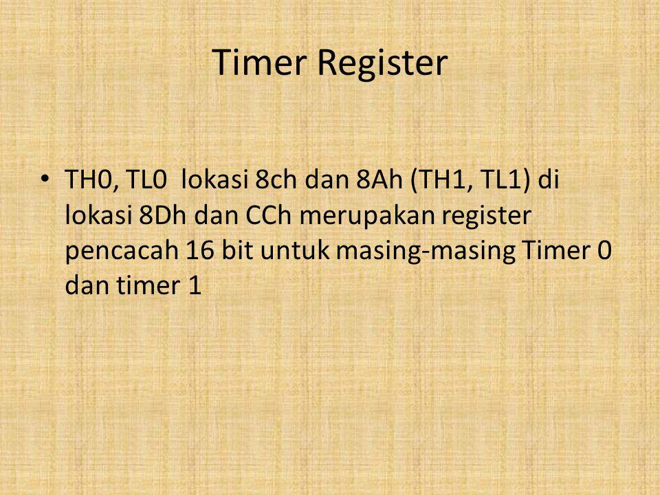 Timer Register TH0, TL0 lokasi 8ch dan 8Ah (TH1, TL1) di lokasi 8Dh dan CCh merupakan register pencacah 16 bit untuk masing-masing Timer 0 dan timer 1