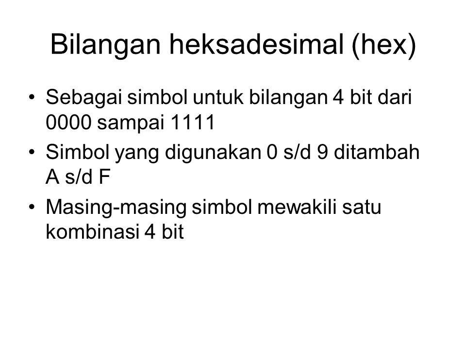 Bilangan heksadesimal (hex) Sebagai simbol untuk bilangan 4 bit dari 0000 sampai 1111 Simbol yang digunakan 0 s/d 9 ditambah A s/d F Masing-masing simbol mewakili satu kombinasi 4 bit