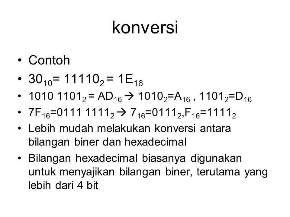konversi Contoh 30 10 = 11110 2 = 1E 16 1010 1101 2 = AD 16  1010 2 =A 16, 1101 2 =D 16 7F 16 =0111 1111 2  7 16 =0111 2,F 16 =1111 2 Lebih mudah melakukan konversi antara bilangan biner dan hexadecimal Bilangan hexadecimal biasanya digunakan untuk menyajikan bilangan biner, terutama yang lebih dari 4 bit