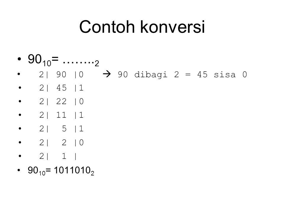 Contoh konversi 90 10 = …….. 2 2| 90 |0  90 dibagi 2 = 45 sisa 0 2| 45 |1 2| 22 |0 2| 11 |1 2| 5 |1 2| 2 |0 2| 1 | 90 10 = 1011010 2