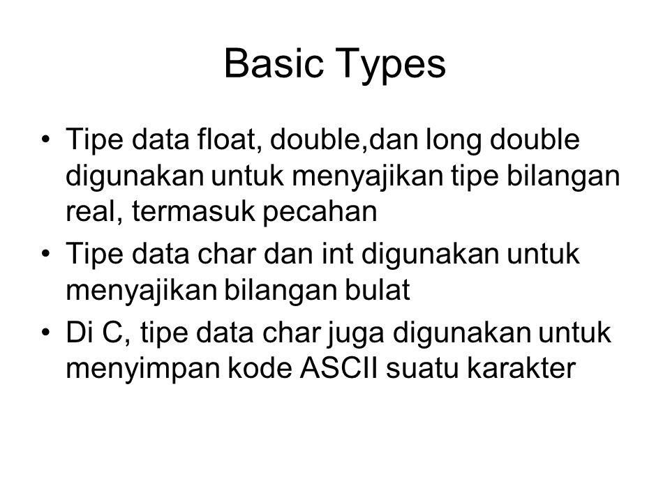 Basic Types Tipe data float, double,dan long double digunakan untuk menyajikan tipe bilangan real, termasuk pecahan Tipe data char dan int digunakan u