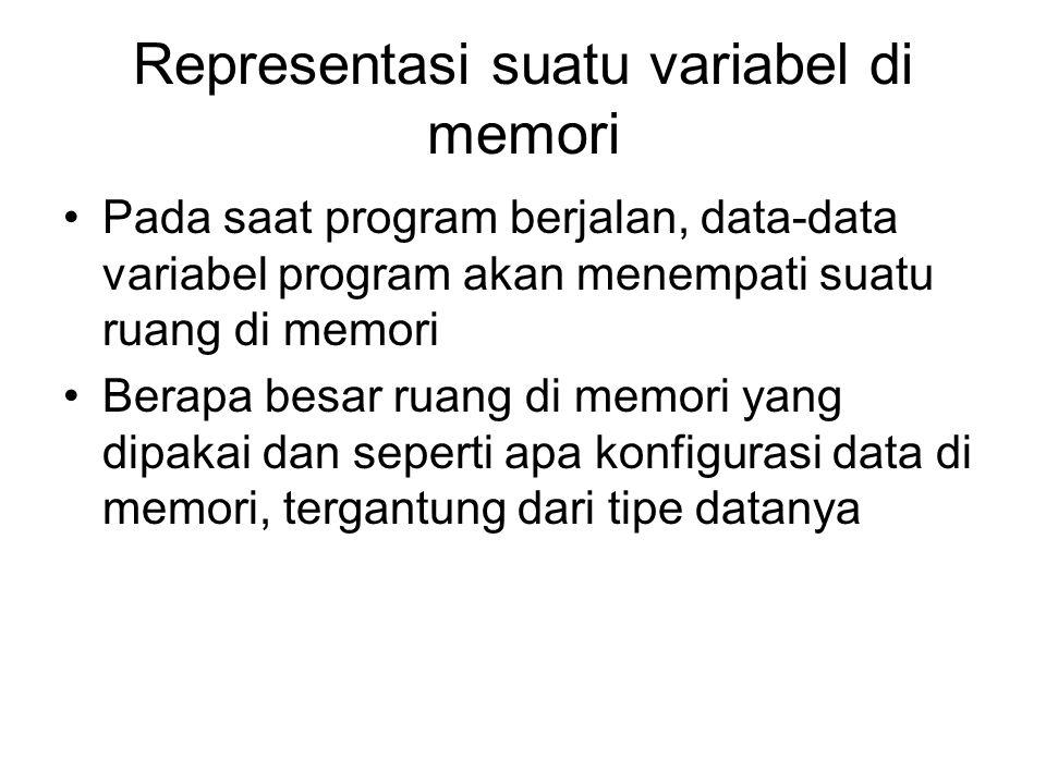 Representasi suatu variabel di memori Pada saat program berjalan, data-data variabel program akan menempati suatu ruang di memori Berapa besar ruang d