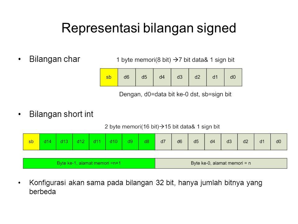 Representasi bilangan signed Bilangan char Bilangan short int Konfigurasi akan sama pada bilangan 32 bit, hanya jumlah bitnya yang berbeda