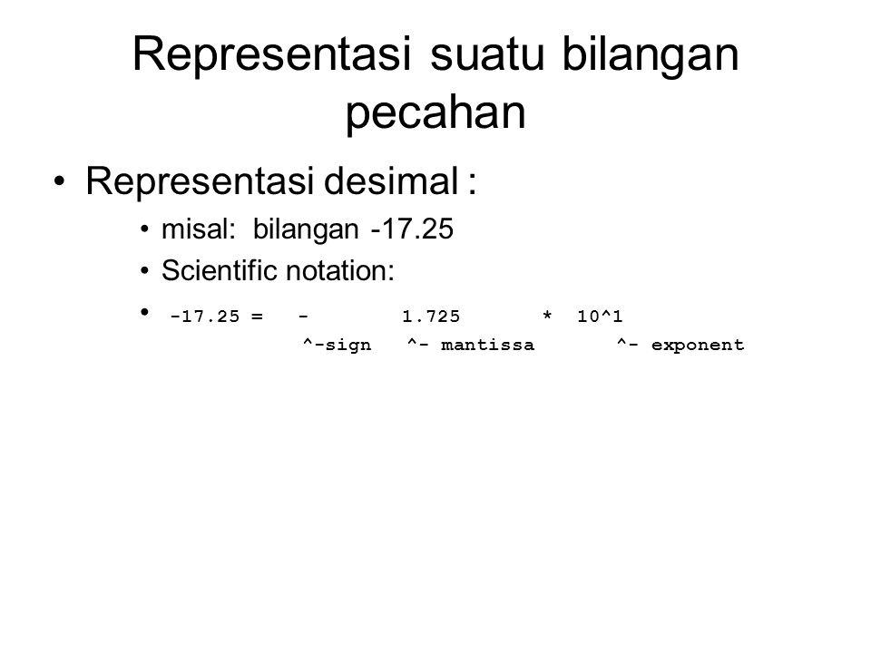 Representasi suatu bilangan pecahan Representasi desimal : misal: bilangan -17.25 Scientific notation: -17.25 = - 1.725 * 10^1 ^-sign ^- mantissa ^- e