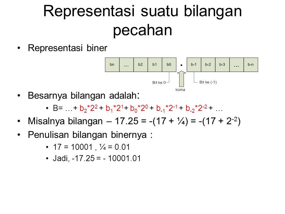 Representasi suatu bilangan pecahan Representasi biner Besarnya bilangan adalah : B= …+ b 2 *2 2 + b 1 *2 1 + b 0 *2 0 + b -1 *2 -1 + b -2 *2 -2 + … M