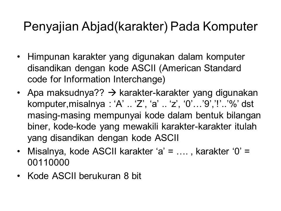 Penyajian Abjad(karakter) Pada Komputer Himpunan karakter yang digunakan dalam komputer disandikan dengan kode ASCII (American Standard code for Infor
