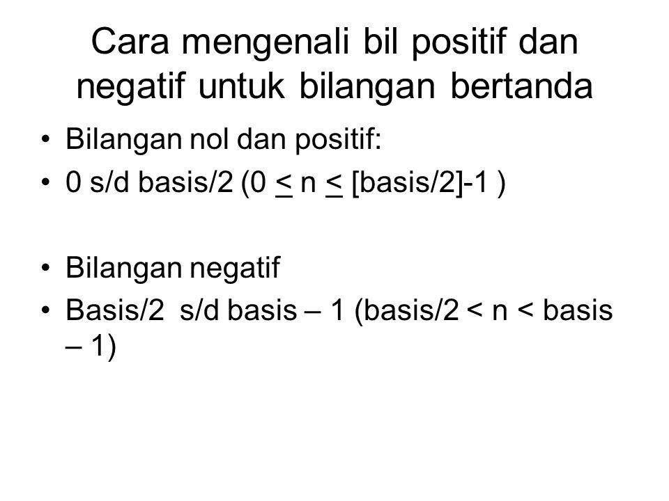 Cara mengenali bil positif dan negatif untuk bilangan bertanda Bilangan nol dan positif: 0 s/d basis/2 (0 < n < [basis/2]-1 ) Bilangan negatif Basis/2 s/d basis – 1 (basis/2 < n < basis – 1)