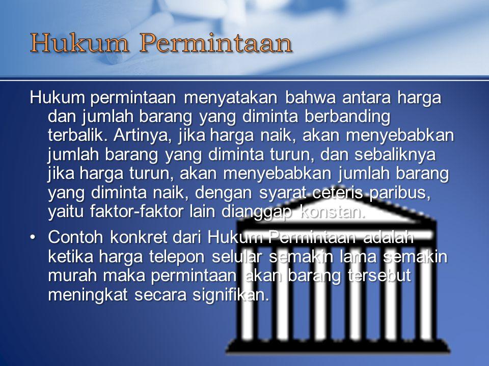 Hukum permintaan menyatakan bahwa antara harga dan jumlah barang yang diminta berbanding terbalik.