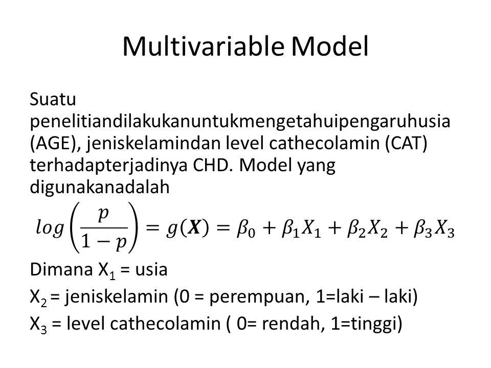 Multivariable Model
