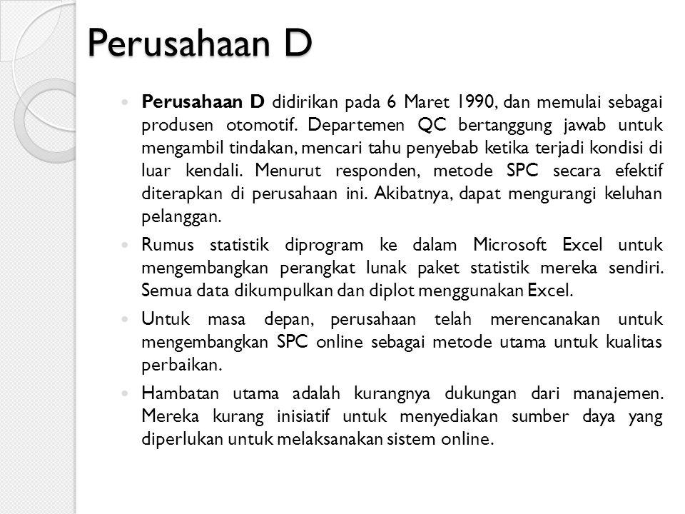 Perusahaan D Perusahaan D didirikan pada 6 Maret 1990, dan memulai sebagai produsen otomotif. Departemen QC bertanggung jawab untuk mengambil tindakan