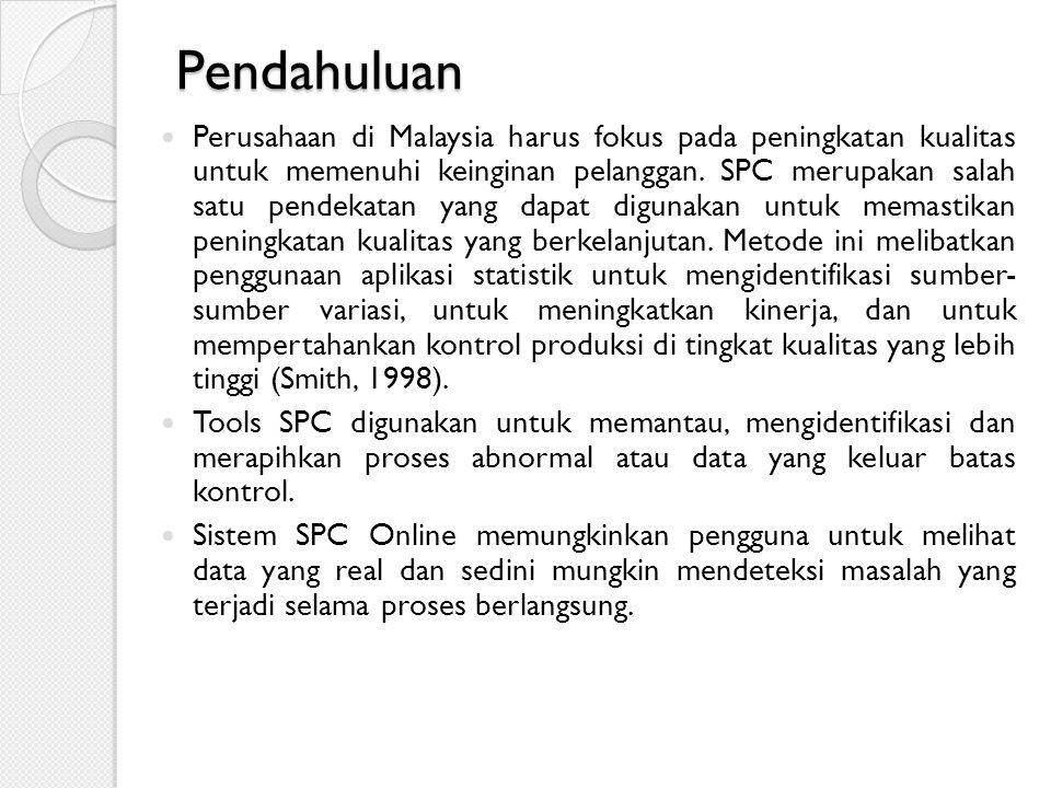 Penelitian ini mencoba mengidentifikasi hambatan yang dihadapi oleh perusahaan manufaktur otomotif Malaysia yang tidak menggunakan sistem SPC online di perusahaan mereka sebagai strategi untuk perbaikan kualitas.