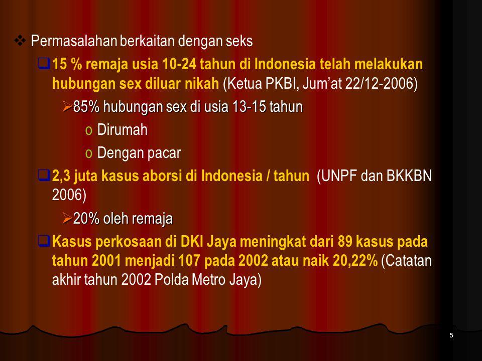 5  Permasalahan berkaitan dengan seks  15 % remaja usia 10-24 tahun di Indonesia telah melakukan hubungan sex diluar nikah (Ketua PKBI, Jum'at 22/12