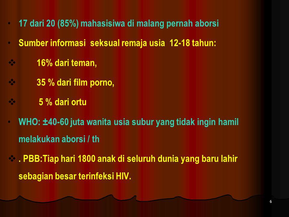  Fakta  Di tahun 1987 tim dari Fakultas Psikologi Universitas Indonesia meneliti perilaku seks di kalangan siswa sekolah lanjutan tingkat atas (SLTA) di Jakarta dan Banjarmasin  Sebanyak 2% dari total responden menyatakan pernah bersanggama  Yang berciuman, meraba-raba, atau berpelukan sambil meremas-remas bagian tubuh tertentu (petting) lebih banyak lagi  April 1995, tim dari Universitas Diponegoro, Semarang, dan Dinas Kesehatan Jawa Tengah juga meneliti perilaku seks di kalangan siswa SLTA  Sekitar 10% dari 600.000 siswa SLTA di Jawa Tengah pernah melakukan hubungan intim atau sanggama.