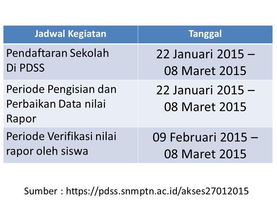Sumber : https://pdss.snmptn.ac.id/akses27012015 Jadwal KegiatanTanggal Pendaftaran Sekolah Di PDSS 22 Januari 2015 – 08 Maret 2015 Periode Pengisian