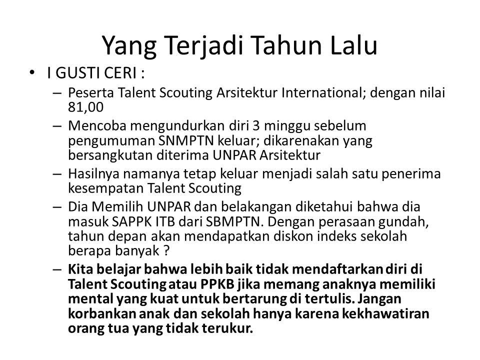 Yang Terjadi Tahun Lalu I GUSTI CERI : – Peserta Talent Scouting Arsitektur International; dengan nilai 81,00 – Mencoba mengundurkan diri 3 minggu seb