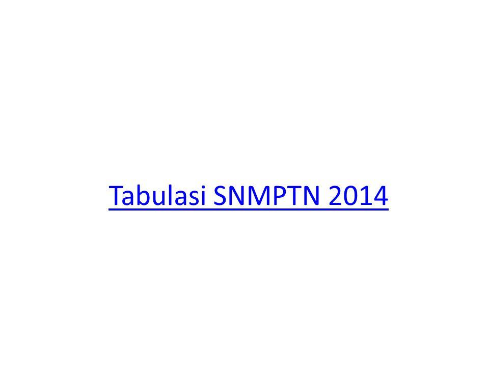 Tabulasi SNMPTN 2014