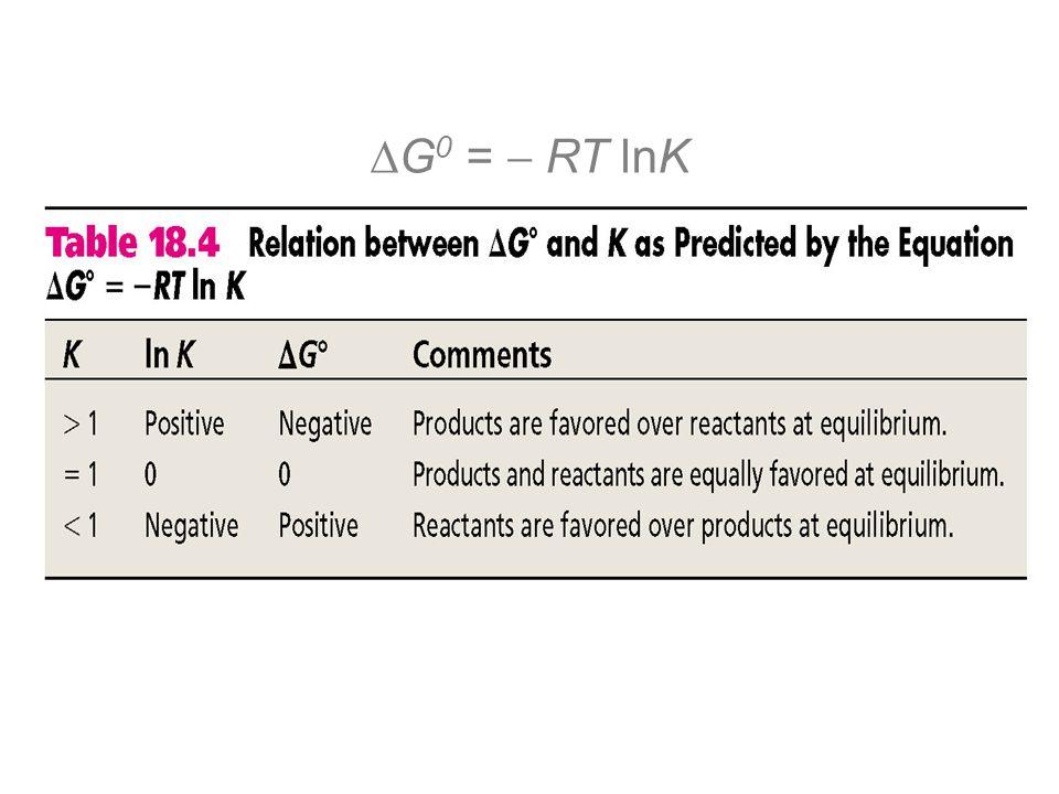  G 0 =  RT lnK