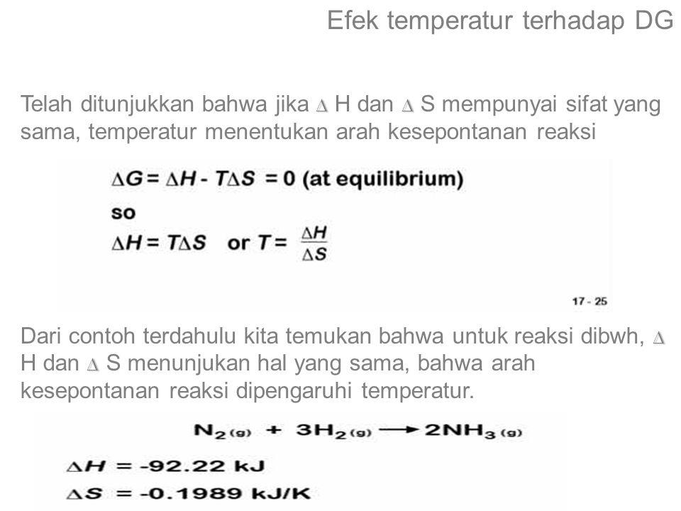 Efek temperatur terhadap DG   Telah ditunjukkan bahwa jika  H dan  S mempunyai sifat yang sama, temperatur menentukan arah kesepontanan reaksi   Dari contoh terdahulu kita temukan bahwa untuk reaksi dibwh,  H dan  S menunjukan hal yang sama, bahwa arah kesepontanan reaksi dipengaruhi temperatur.