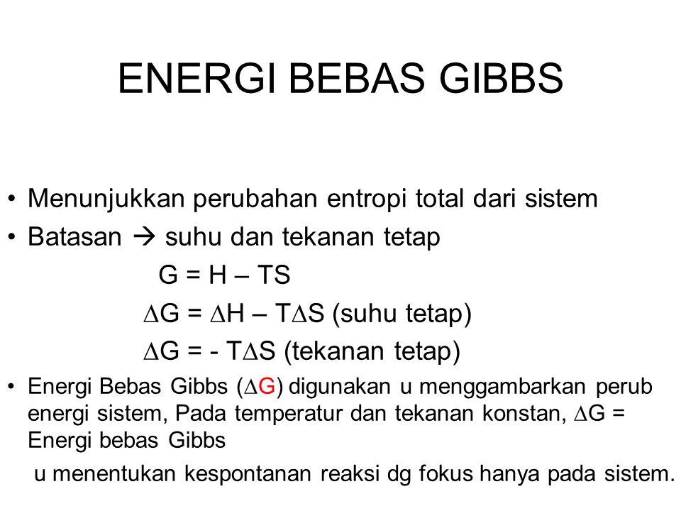 ENERGI BEBAS GIBBS 15/04/2015 Amalia sholehah Menunjukkan perubahan entropi total dari sistem Batasan  suhu dan tekanan tetap G = H – TS  G =  H – T  S (suhu tetap)  G = - T  S (tekanan tetap) Energi Bebas Gibbs (  G) digunakan u menggambarkan perub energi sistem, Pada temperatur dan tekanan konstan,  G = Energi bebas Gibbs u menentukan kespontanan reaksi dg fokus hanya pada sistem.