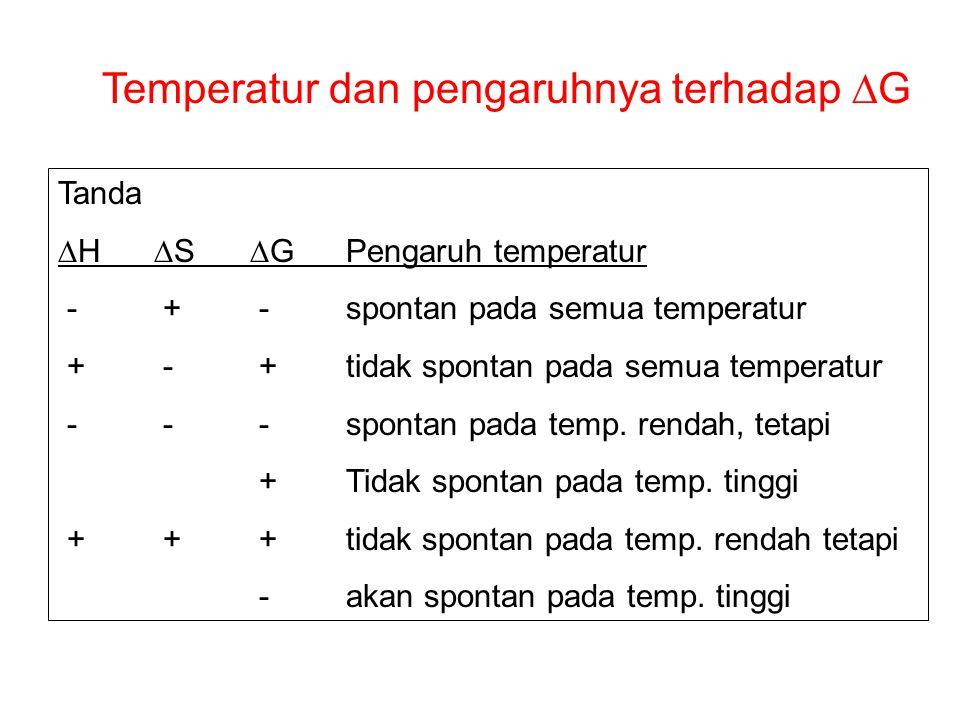 Temperatur dan pengaruhnya terhadap  G Tanda  H  S  G Pengaruh temperatur - + - spontan pada semua temperatur + - +tidak spontan pada semua temperatur - - -spontan pada temp.