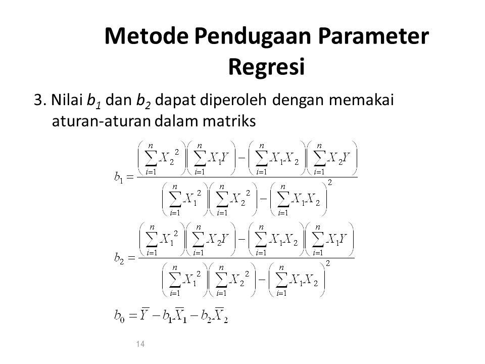 Metode Pendugaan Parameter Regresi 3.