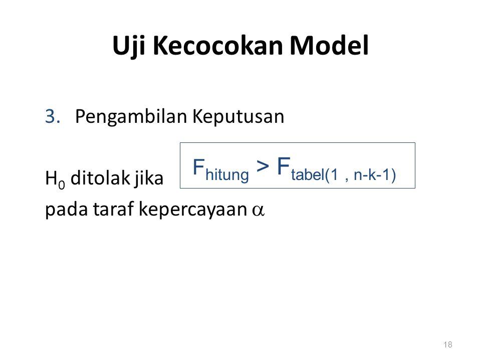 Uji Kecocokan Model 3.Pengambilan Keputusan H 0 ditolak jika pada taraf kepercayaan  18 F hitung > F tabel(1, n-k-1)