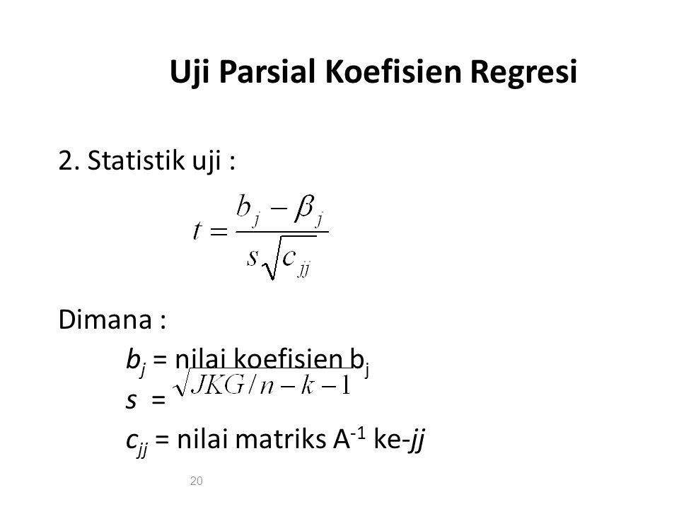 Uji Parsial Koefisien Regresi 2. Statistik uji : Dimana : b j = nilai koefisien b j s = c jj = nilai matriks A -1 ke-jj 20