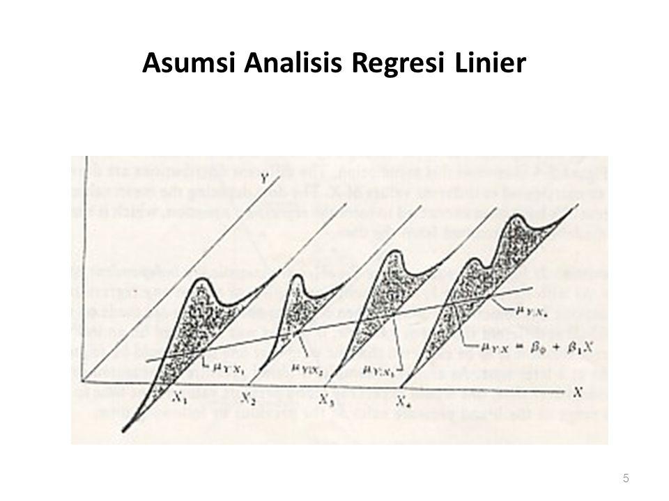 Regresi Linier Berganda Model regresi linier berganda melibatkan lebih dari satu variabel bebas.