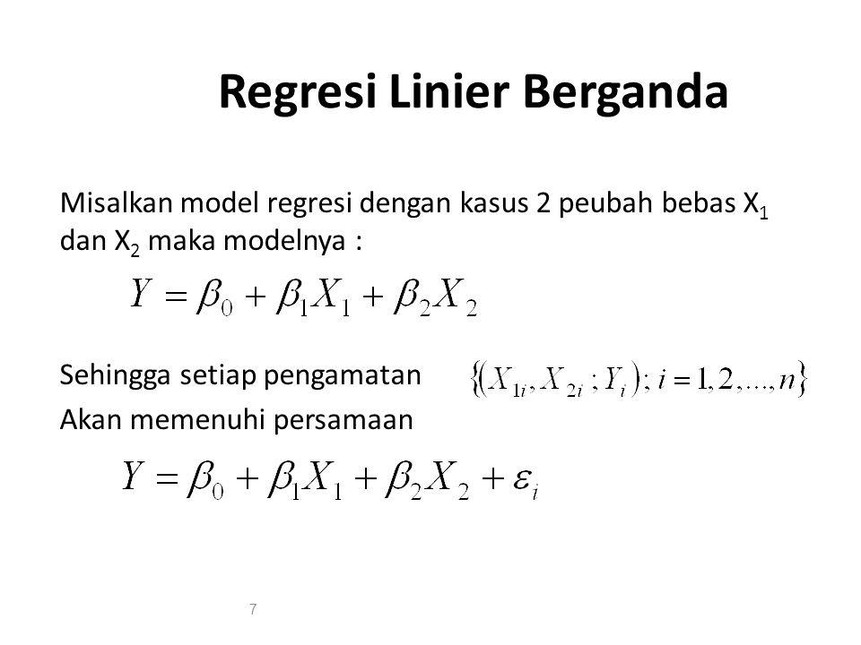 Regresi Linier Berganda Misalkan model regresi dengan kasus 2 peubah bebas X 1 dan X 2 maka modelnya : Sehingga setiap pengamatan Akan memenuhi persam