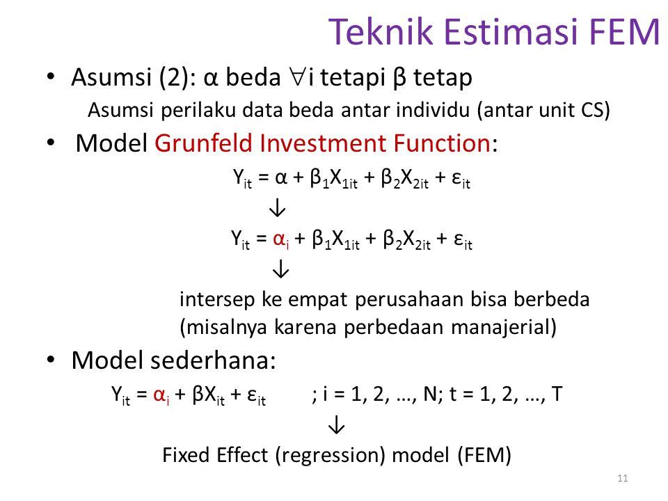 Teknik Estimasi FEM Asumsi (2): α beda  i tetapi β tetap Asumsi perilaku data beda antar individu (antar unit CS) Model Grunfeld Investment Function: