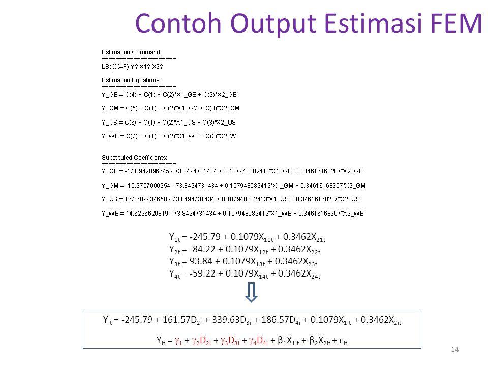 Contoh Output Estimasi FEM 14 Y 1t = -245.79 + 0.1079X 11t + 0.3462X 21t Y 2t = -84.22 + 0.1079X 12t + 0.3462X 22t Y 3t = 93.84 + 0.1079X 13t + 0.3462