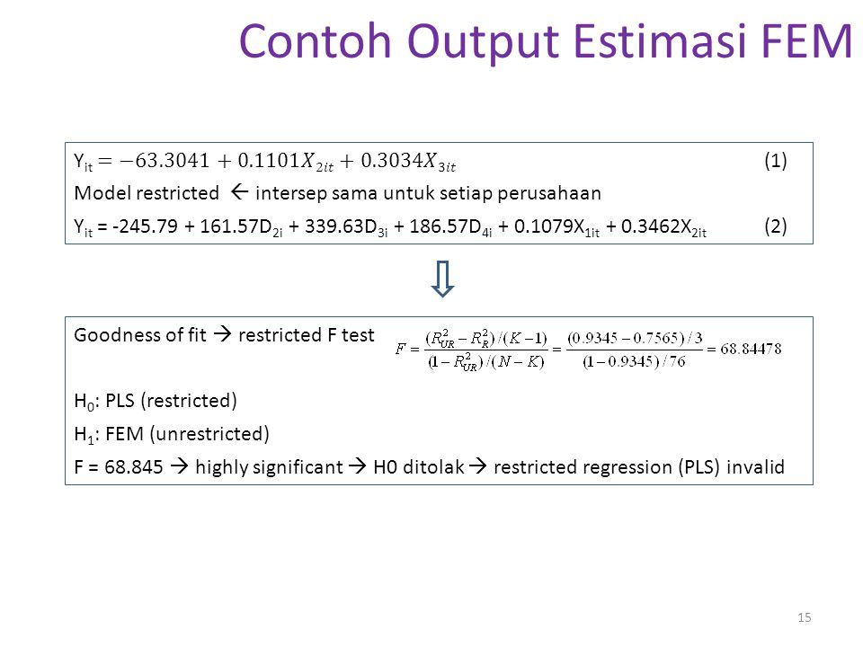 Contoh Output Estimasi FEM 15 Goodness of fit  restricted F test H 0 : PLS (restricted) H 1 : FEM (unrestricted) F = 68.845  highly significant  H0 ditolak  restricted regression (PLS) invalid
