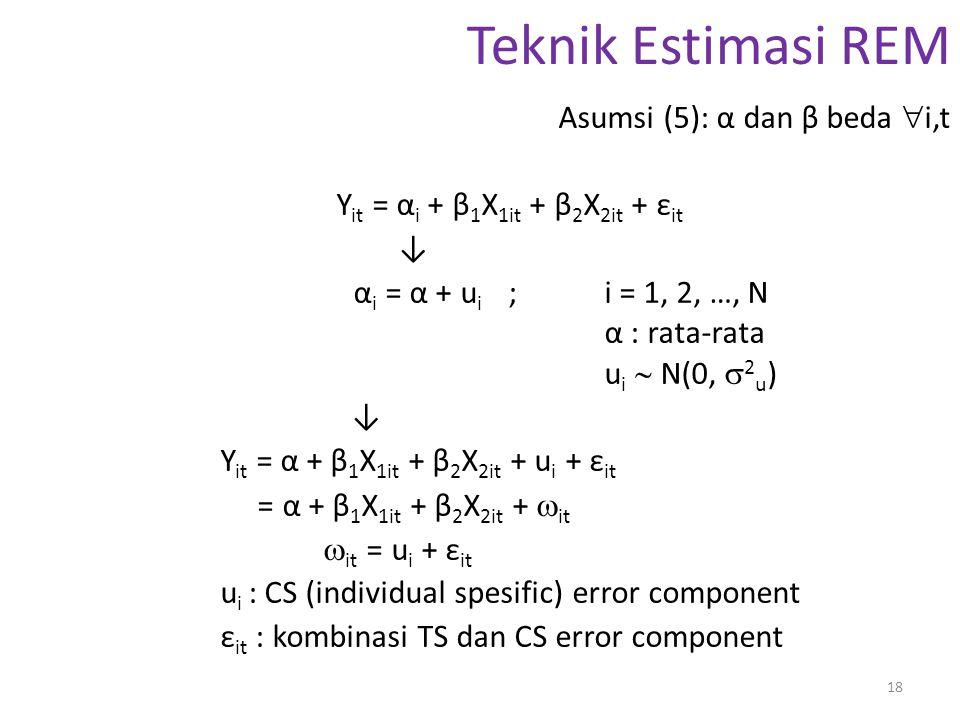 Teknik Estimasi REM Asumsi (5): α dan β beda  i,t Y it = α i + β 1 X 1it + β 2 X 2it + ε it ↓ α i = α + u i ;i = 1, 2, …, N α : rata-rata u i  N(0,