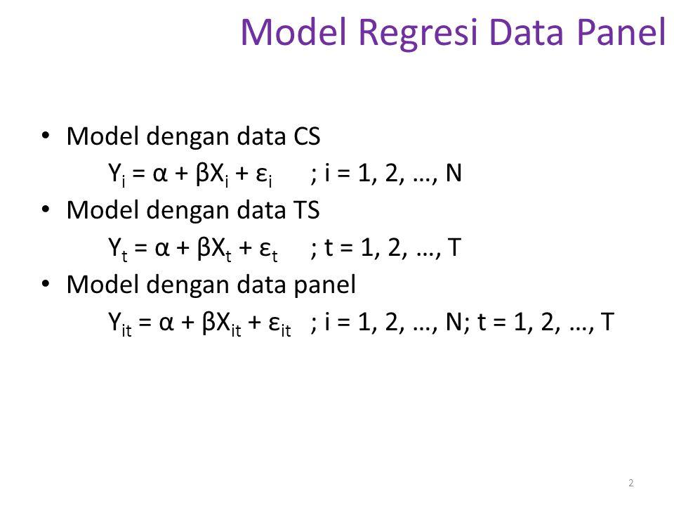 Estimasi Model Data Panel Dasar estimasi model panel linier adalah GLM Secara umum, estimasi model data panel  α dan β berbeda  i,t Estimasi model data panel tergantung pada asumsi α, β, dan ε 3