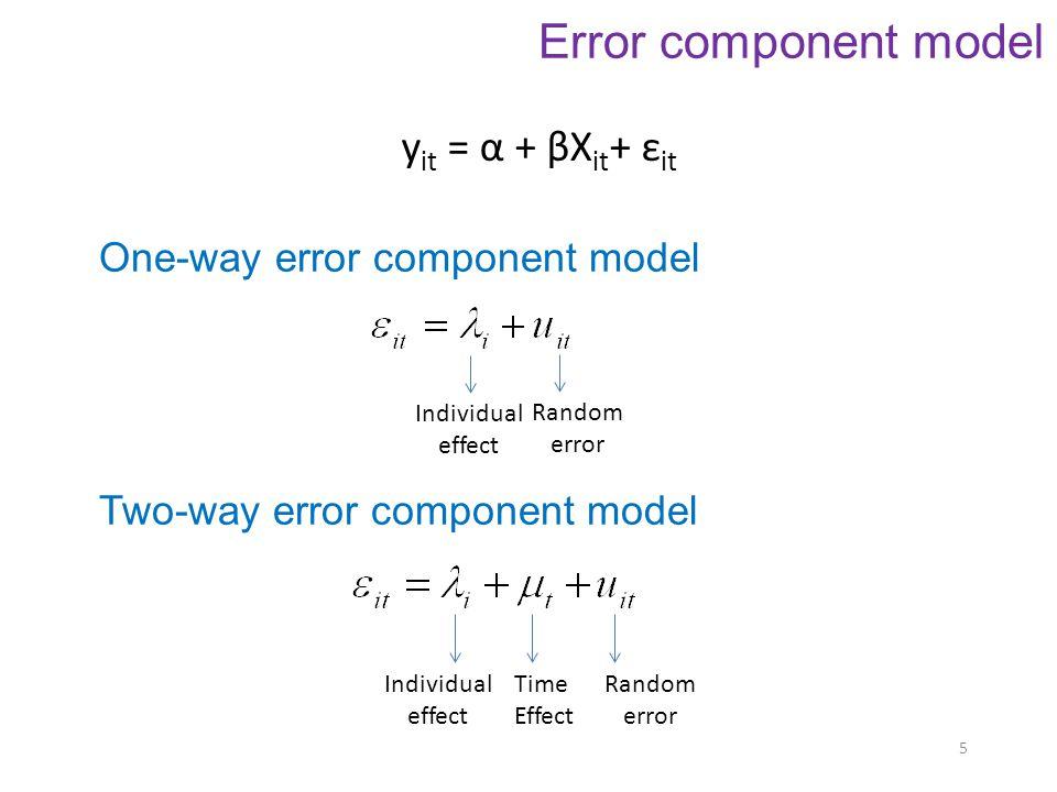 Teknik Estimasi Model Data Panel 1.Pooled OLS (PLS) / Common effect – Asumsi α tetap dan β tetap – Perbedaan antar i dan t dicerminkan oleh ε – Estimasi regresi berlaku untuk setiap observasi 2.Fixed Effect Model (FEM) – Asumsi α beda tetapi β tetap – Perbedaan antar i dan t dicerminkan oleh α – Pembeda α dapat menggunakan variabel dummy – Dikenal dengan model LSDV 3.Random Effect Model (REM) – Asumsi β beda – Perbedaan antar i dan t dicerminkan oleh β – Mempertimbangkan korelasi antar ε i dan antar ε t – Dikenal dengan Error Component Model (ECM) – N > T  gunakan REM (Gujarati, 2003) 6