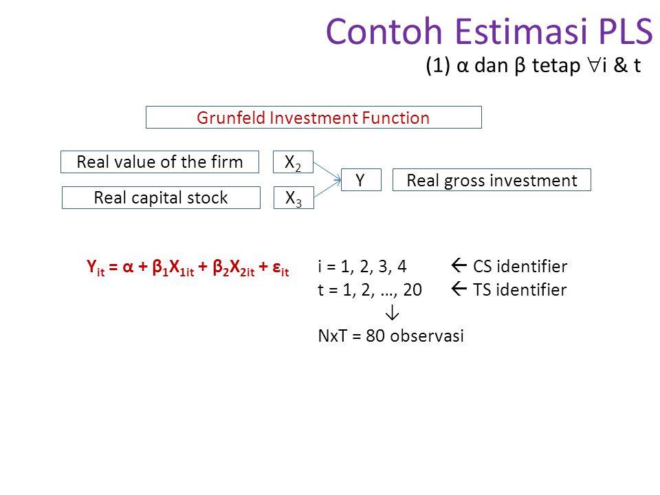 Contoh Output Estimasi REM 20 Y it = α + β 1 X 1it + β 2 X 2it + u i + ε it  Y it = (α + u i ) + β 1 X 1it + β 2 X 2it + ε it Y 1t = (-73.03 – 169.93) + 0.1076X 11t + 0.3457X 21t = -242.96 + 0.1076X 11t + 0.3457X 21t Y 2t = -82.54 + 0.1076X 12t + 0.3457X 22t Y 3t = 92.52 + 0.1076X 13t + 0.3457X 23t Y 4t = -59.16 + 0.1076X 14t + 0.3457X 24t