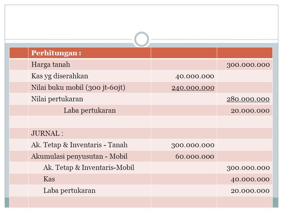 Perhitungan : Harga tanah300.000.000 Kas yg diserahkan40.000.000 Nilai buku mobil (300 jt-60jt)240.000.000 Nilai pertukaran280.000.000 Laba pertukaran