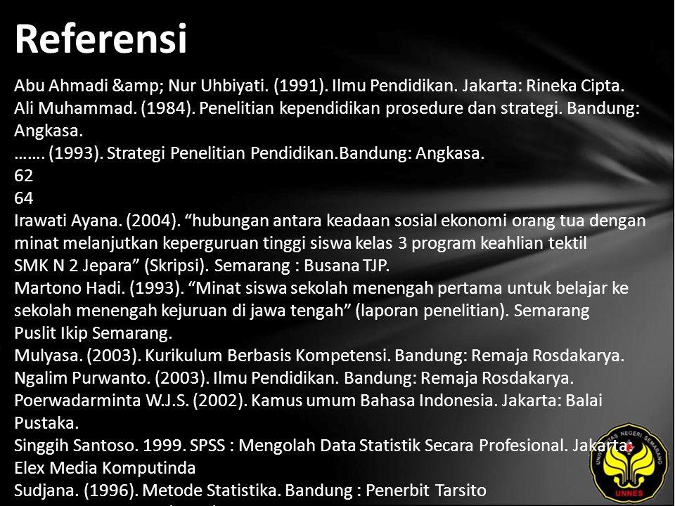 Referensi Abu Ahmadi & Nur Uhbiyati. (1991). Ilmu Pendidikan. Jakarta: Rineka Cipta. Ali Muhammad. (1984). Penelitian kependidikan prosedure dan s