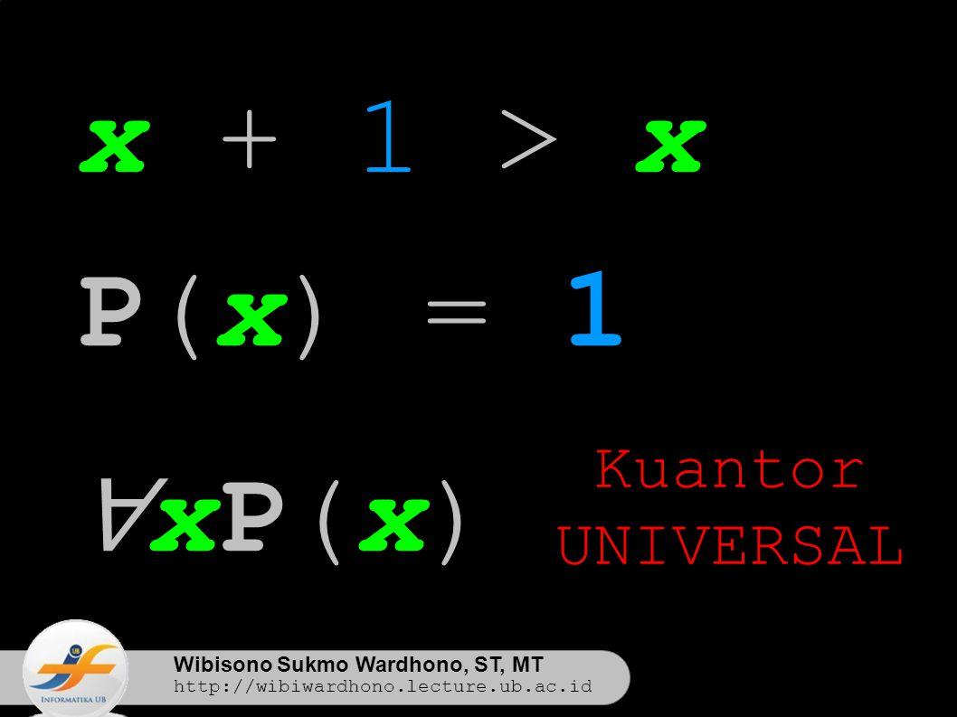 Wibisono Sukmo Wardhono, ST, MT http://wibiwardhono.lecture.ub.ac.id x + 1 > x P(x) = 1 ∀xP(x)∀xP(x) Kuantor UNIVERSAL