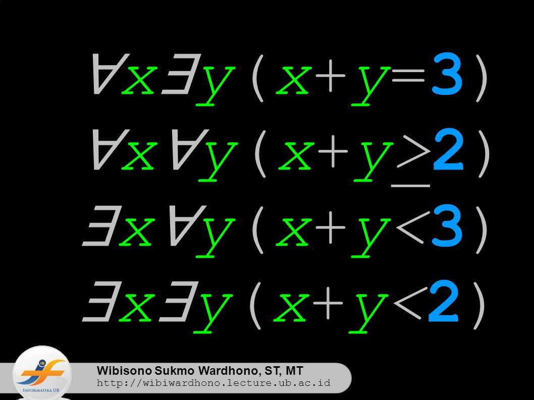 Wibisono Sukmo Wardhono, ST, MT http://wibiwardhono.lecture.ub.ac.id ∀x∃y(x+y=3)∀x∀y(x+y>2)∃x∀y(x+y<3)∃x∃y(x+y<2)∀x∃y(x+y=3)∀x∀y(x+y>2)∃x∀y(x+y<3)∃x∃y(x+y<2)