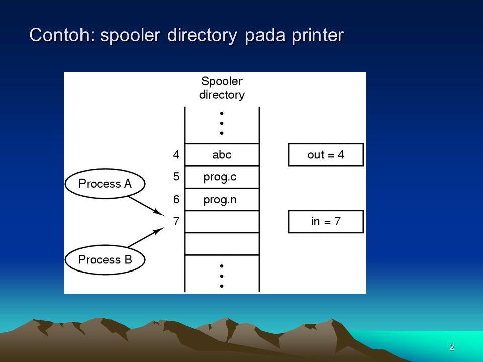 2 Contoh: spooler directory pada printer