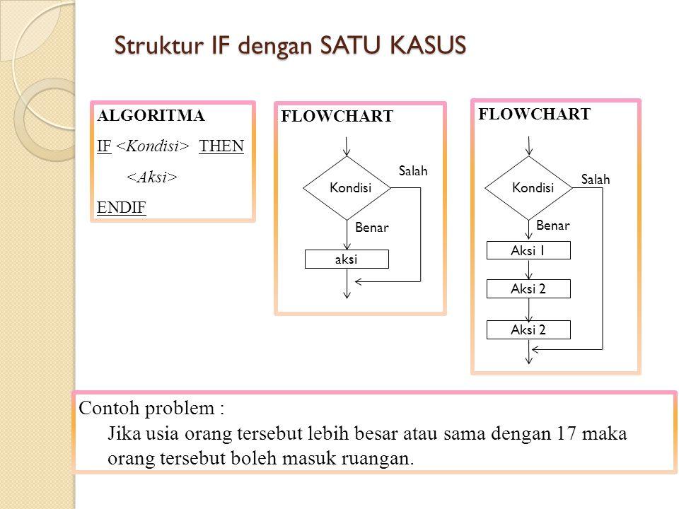 Struktur IF dengan SATU KASUS ALGORITMA IF THEN ENDIF Contoh problem : Jika usia orang tersebut lebih besar atau sama dengan 17 maka orang tersebut bo