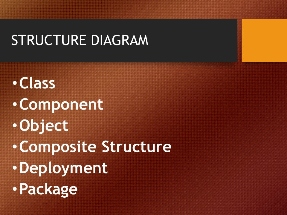 STRUCTURE DIAGRAM Class Component Object Composite Structure Deployment Package