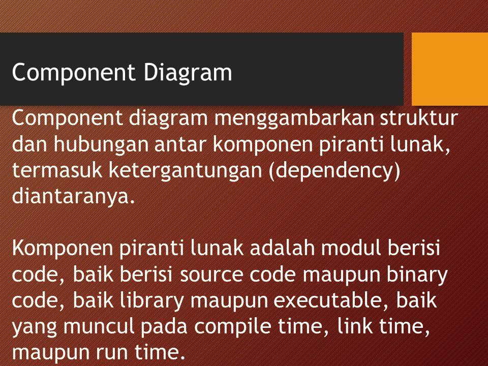 Component Diagram Component diagram menggambarkan struktur dan hubungan antar komponen piranti lunak, termasuk ketergantungan (dependency) diantaranya.
