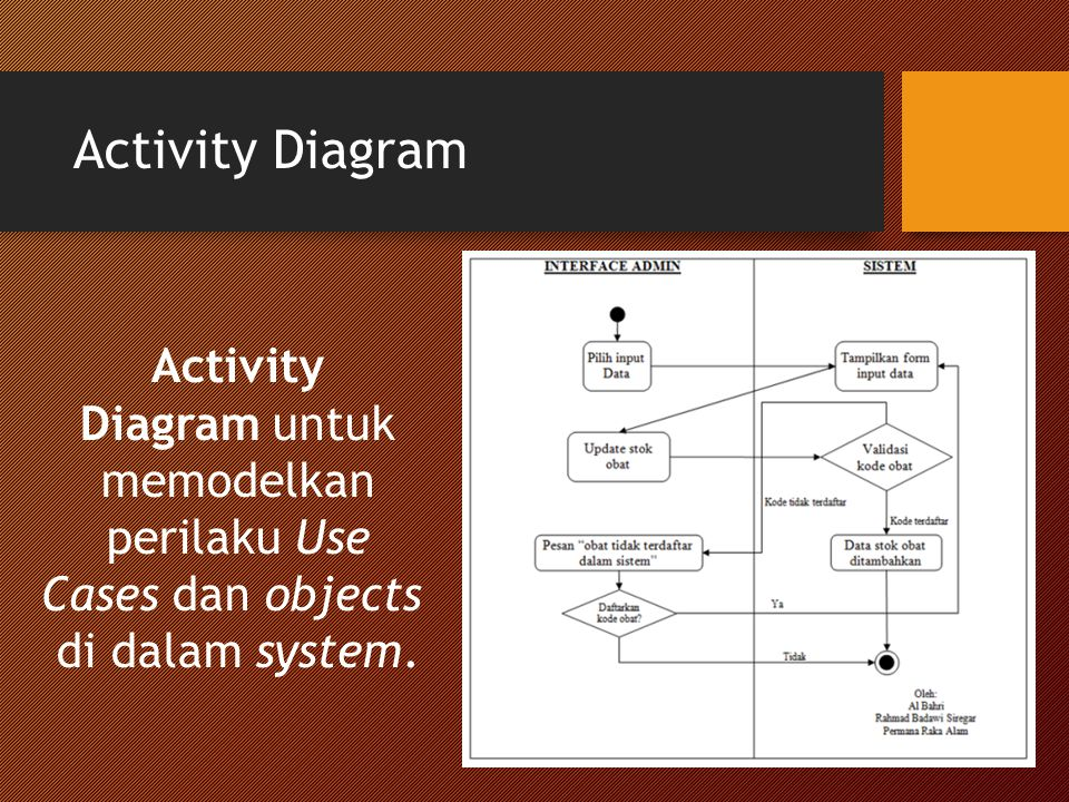 Activity Diagram Activity Diagram untuk memodelkan perilaku Use Cases dan objects di dalam system.