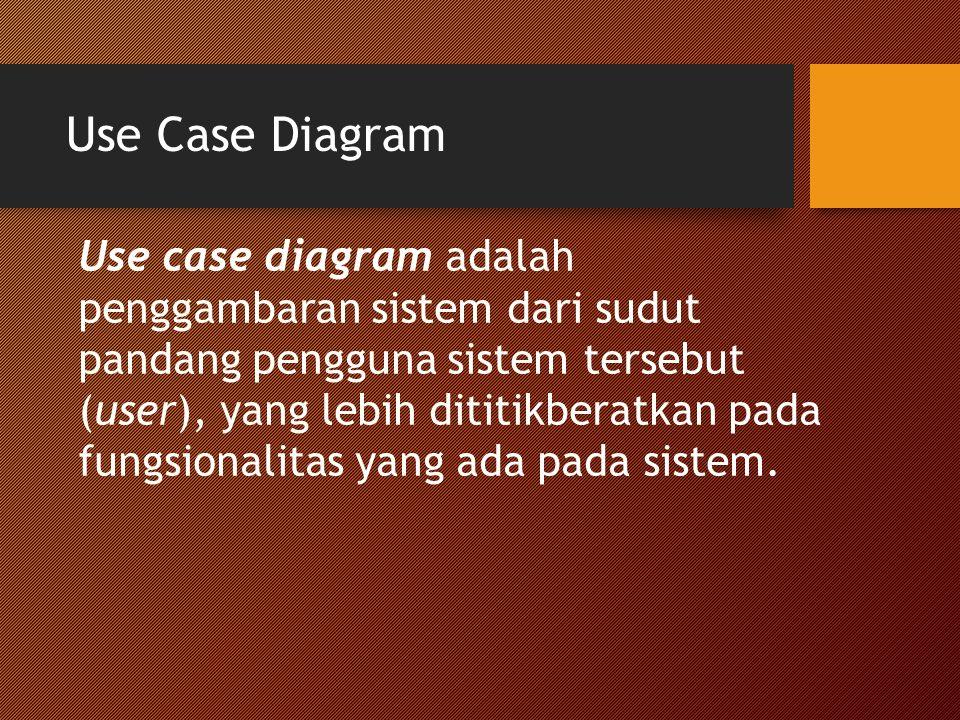 Use Case Diagram Use case diagram adalah penggambaran sistem dari sudut pandang pengguna sistem tersebut (user), yang lebih dititikberatkan pada fungsionalitas yang ada pada sistem.