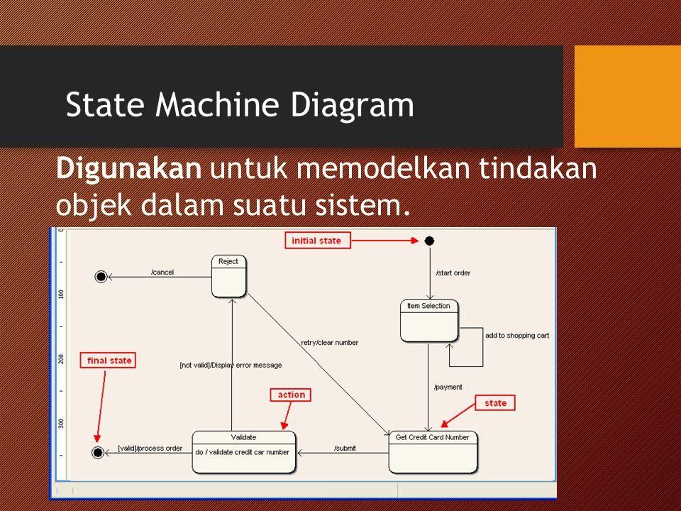 State Machine Diagram Digunakan untuk memodelkan tindakan objek dalam suatu sistem.